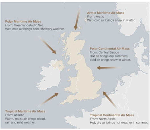 UK_air_flows_and_weather